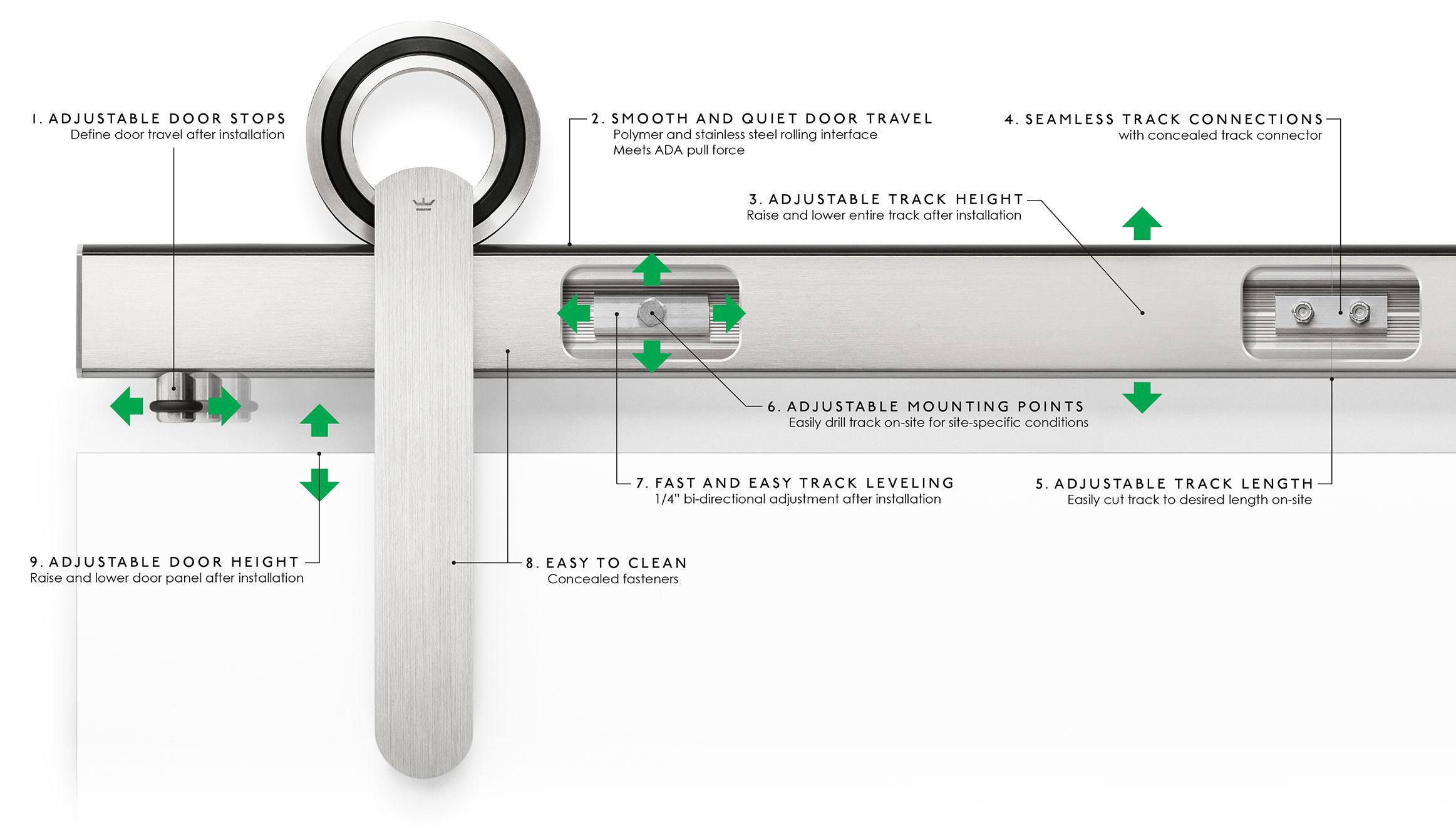 Modern Barn Door Hardware Featuring Hubless Bearings Baldur By Krownlab